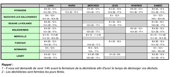 (horaires décheteries 02-2013)