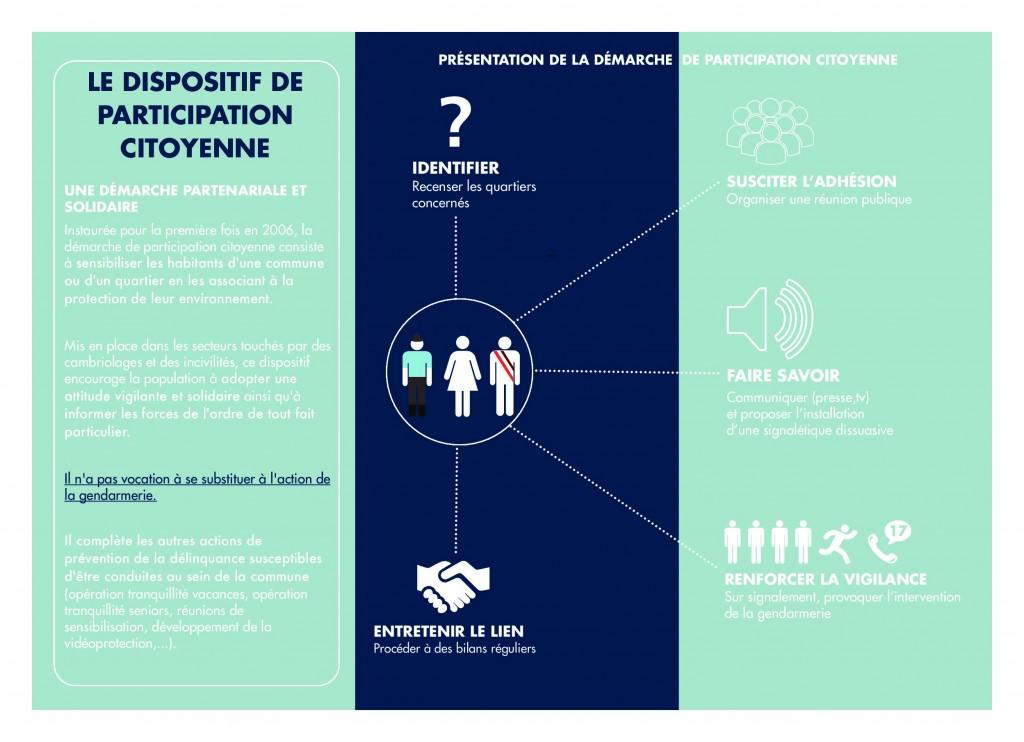 Participation citoyenne_001