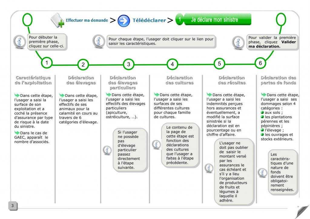 TéléCALAM guide pour télédéclarer_0003