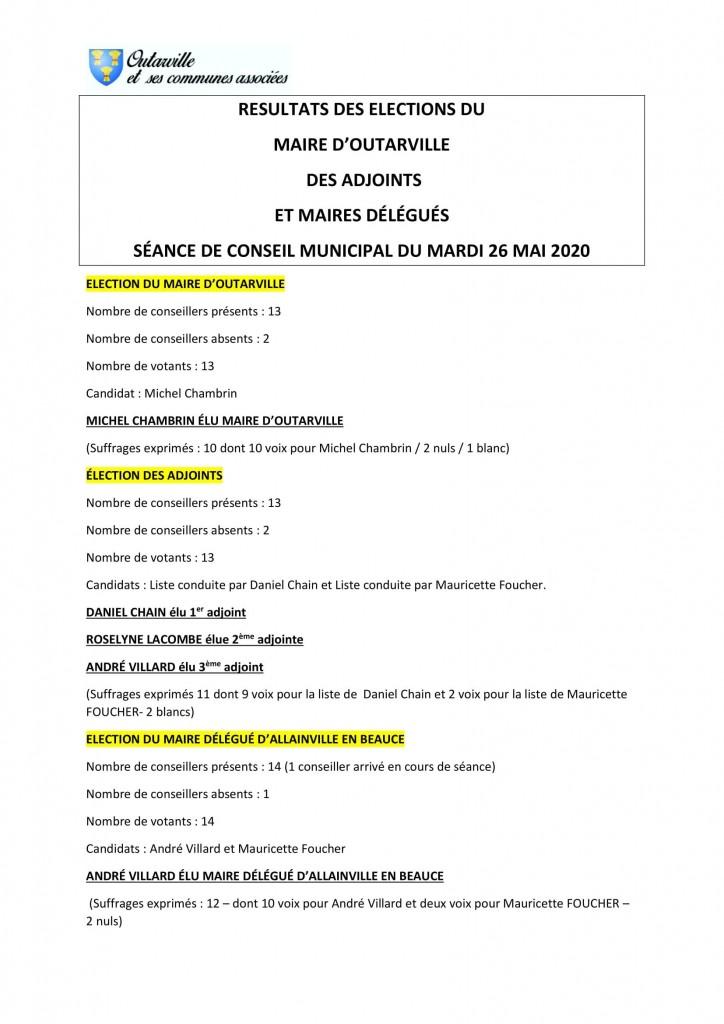 RESULTATS DES ELECTIONS DU_0001
